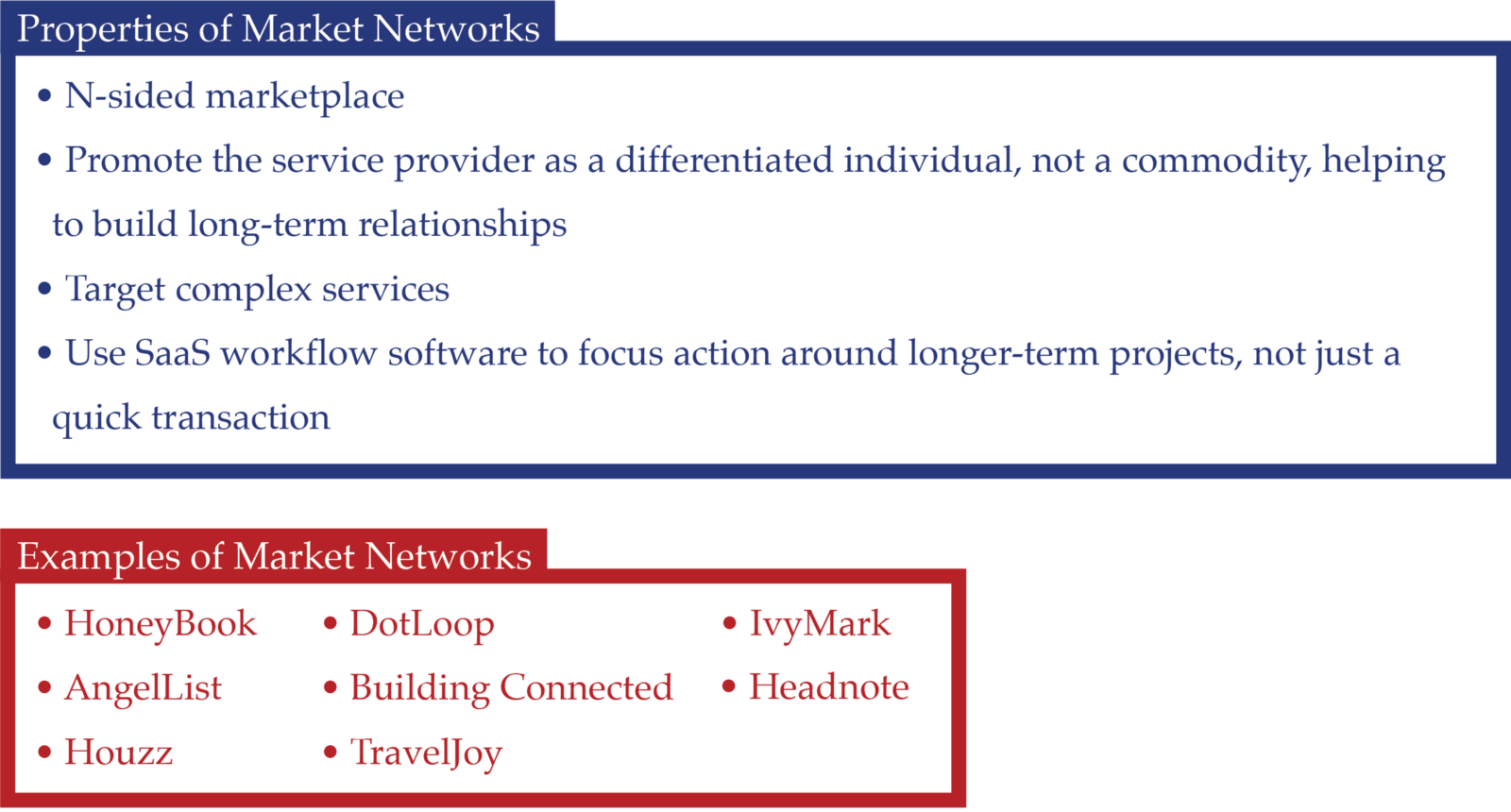For a detailed description of Market Networks, see our article on the  subject.