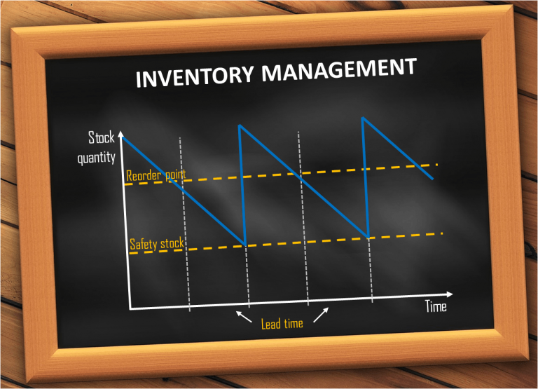 Why Inventory Management Is Key To Ecommerce Success