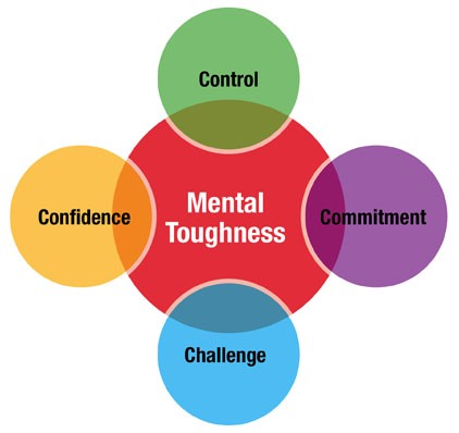 Indonesian football 6 minutes of injury time arif nugraha 4c model of mental toughness ccuart Choice Image