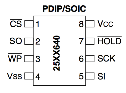 spi interfacing experiments eeproms bus pirate adc opt101 with rh medium com IC EEPROM DDR RAM