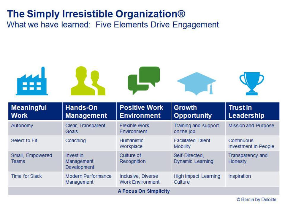 pb technologies managing people in organazations The study of people, technology, and organizations management information systems (mis) is the study of people, technology, and organizations if you enjoy technology like iphones, ipods, and facebook, you have what it takes to major in information systems.