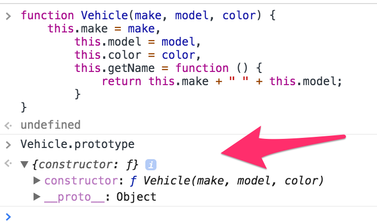 By Default This Prototype Object Has A Constructor Property Which Points Back To Our Function And Another Proto Is An