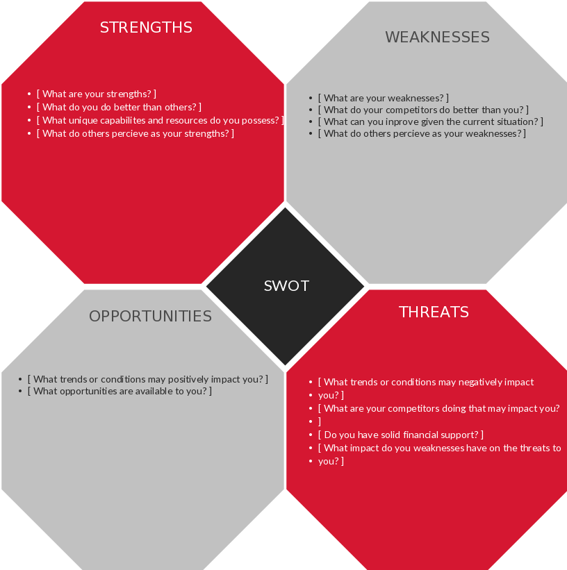 swot analysis for voltas Swot analysis discover new opportunities, manage and eliminate threats ) business swot analysis what makes swot particularly powerful is that, with a little thought, it can help you uncover opportunities that you are well-placed to exploit.