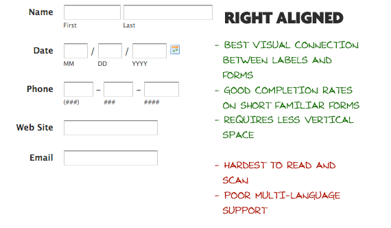 Designing more efficient forms structure inputs labels and actions alignment of labels left vs right aligned vs top pronofoot35fo Choice Image