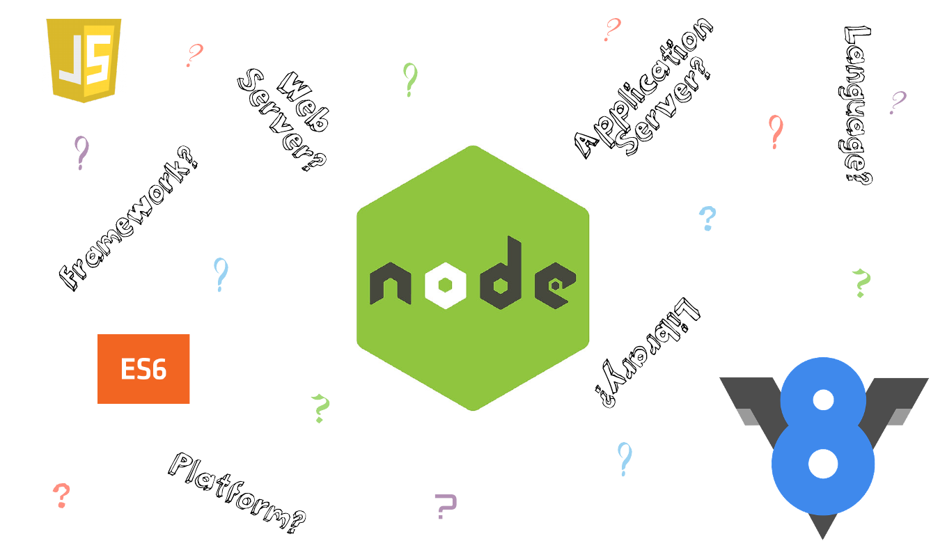 What Is Nodejs An Explanation Too Late Lethal Brains