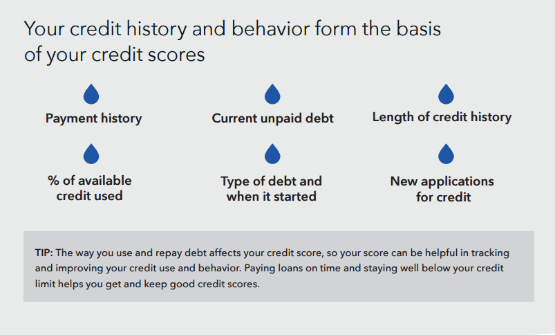 Discover Cardholders Get Free Monthly FICO Credit Score