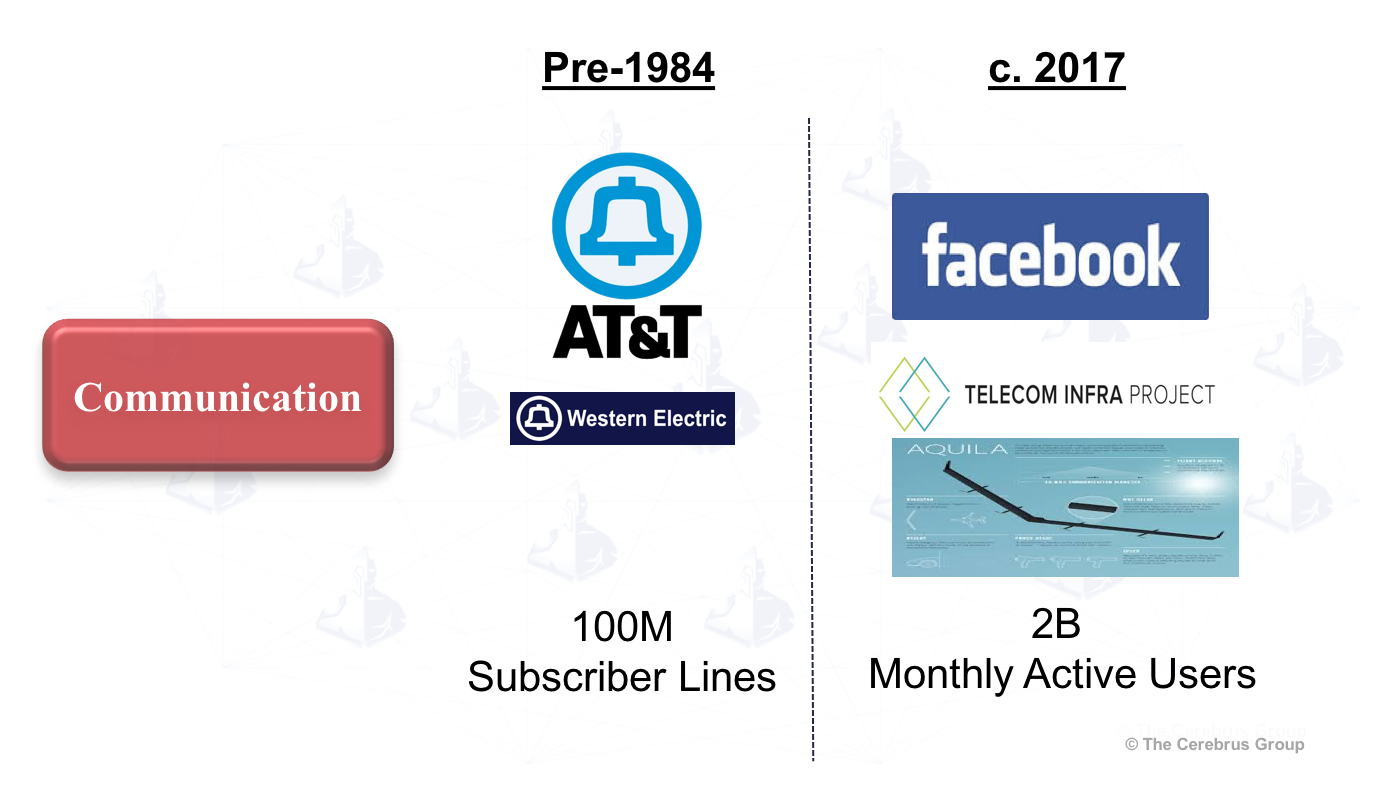 Is Facebook the AT&T of the 21st Century?