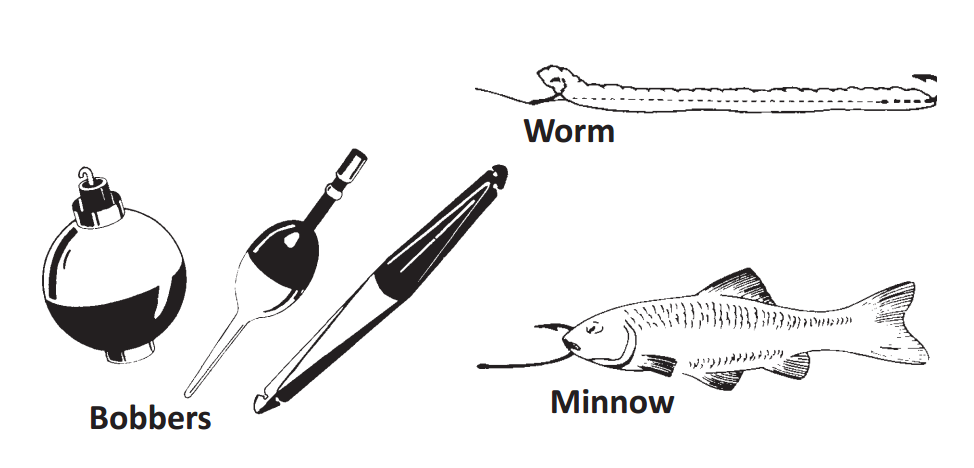 how to set up a fishing rod with sinker