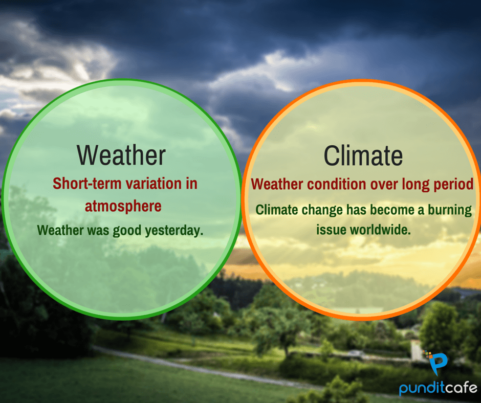 weather and climate change essay Keywords: climate change, global warming, biodiversity the earth climates nowadays is changing very rapidly and differently besides that, the climate changes in our earth are affecting our lives psychologically, physically and emotionally.