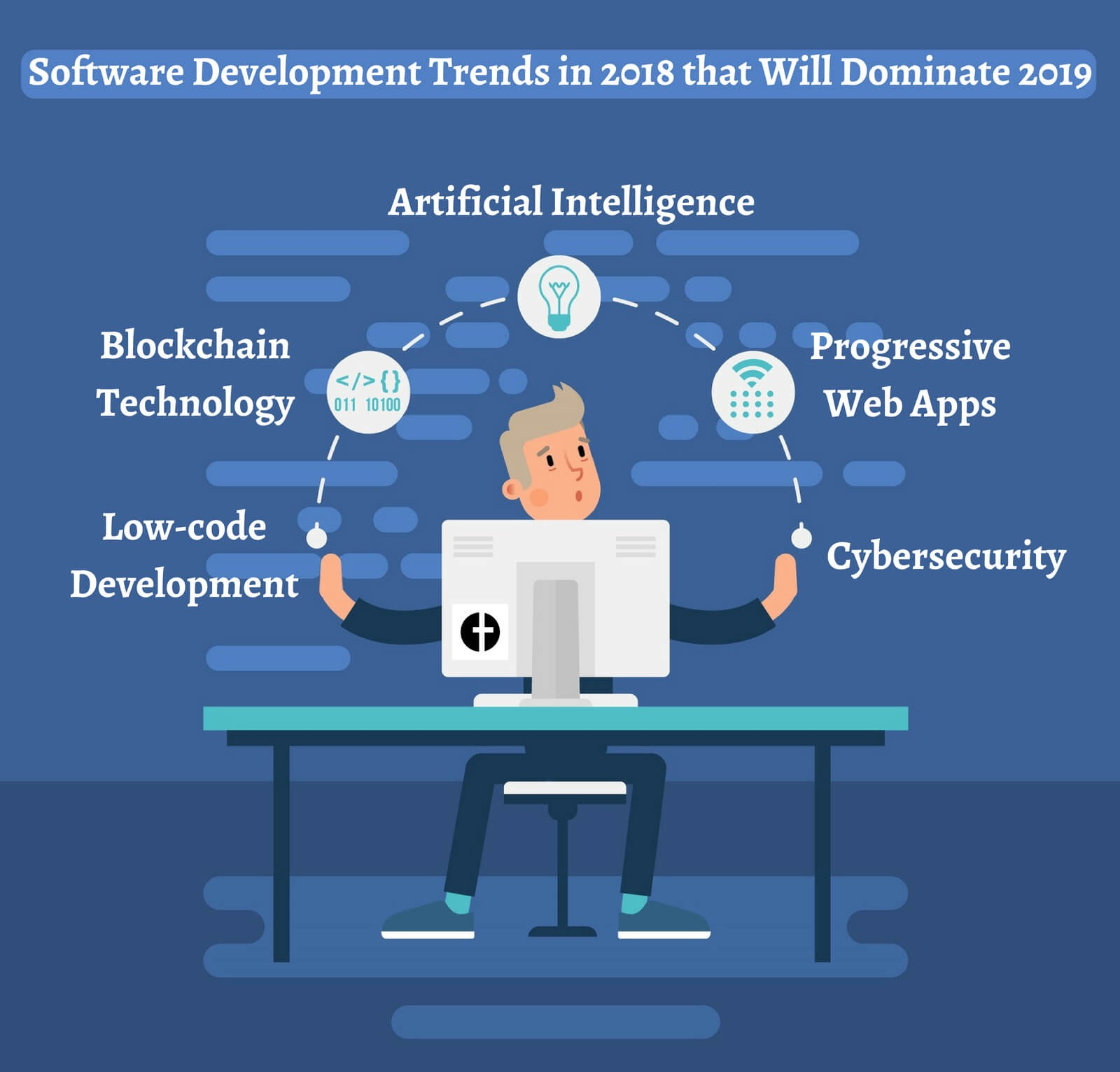 Software Development Trends In 2018 That Will Dominate 2019