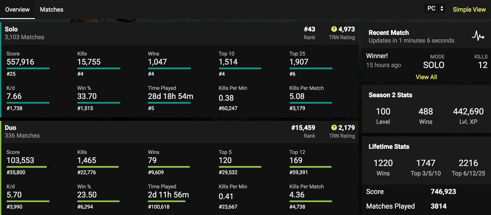 Best Fortnite Stat Trackers Websites Apps The Emergence Medium