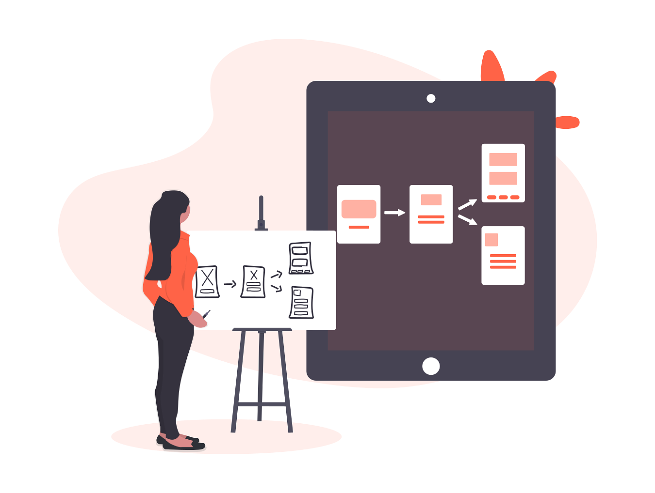 5 reasons why you need UX Research in Agile development [with examples]