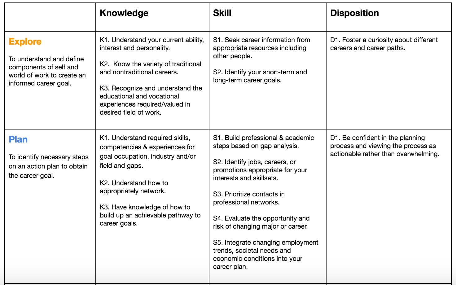the importance of goal setting for curriculum design