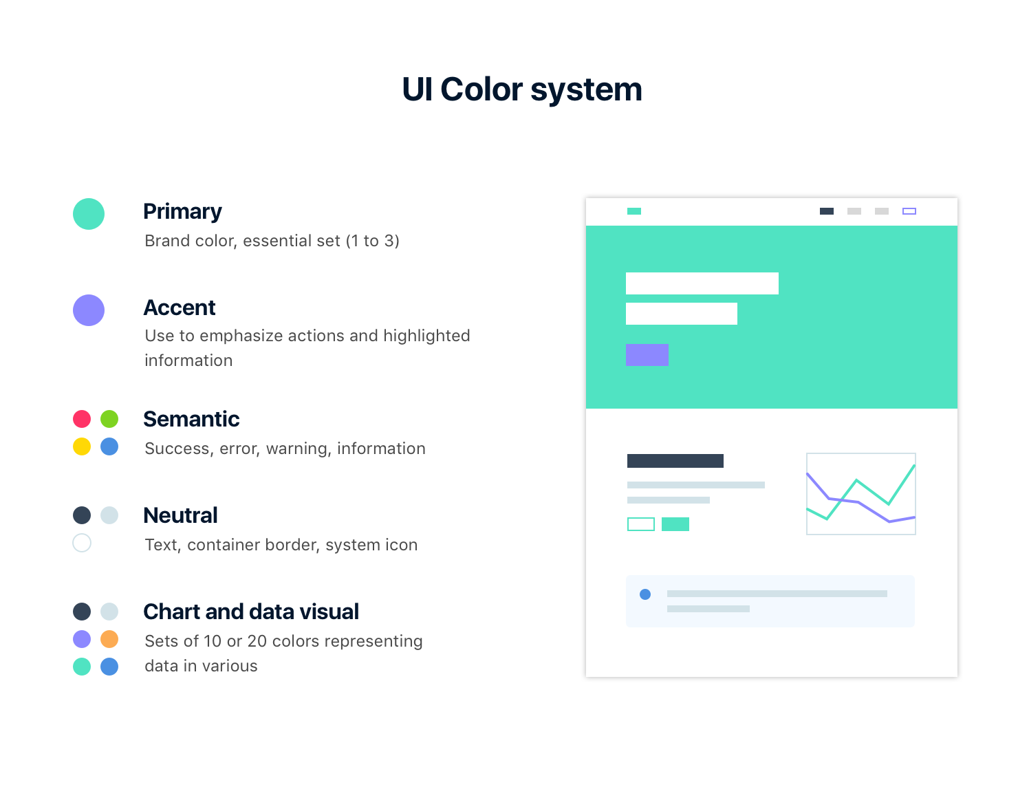 Basic UI color guide