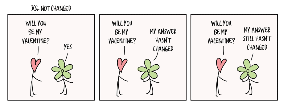 Http codes as valentines day comics hani lim medium this comic does a poor job of illustrating the benefits of 304s as the yes is much shorter than the my answer hasnt changed voltagebd Choice Image