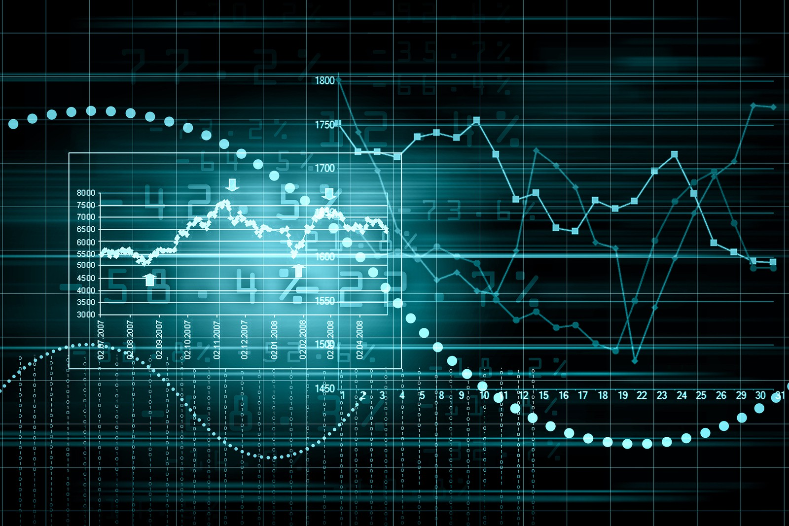 how safe is binary options trading