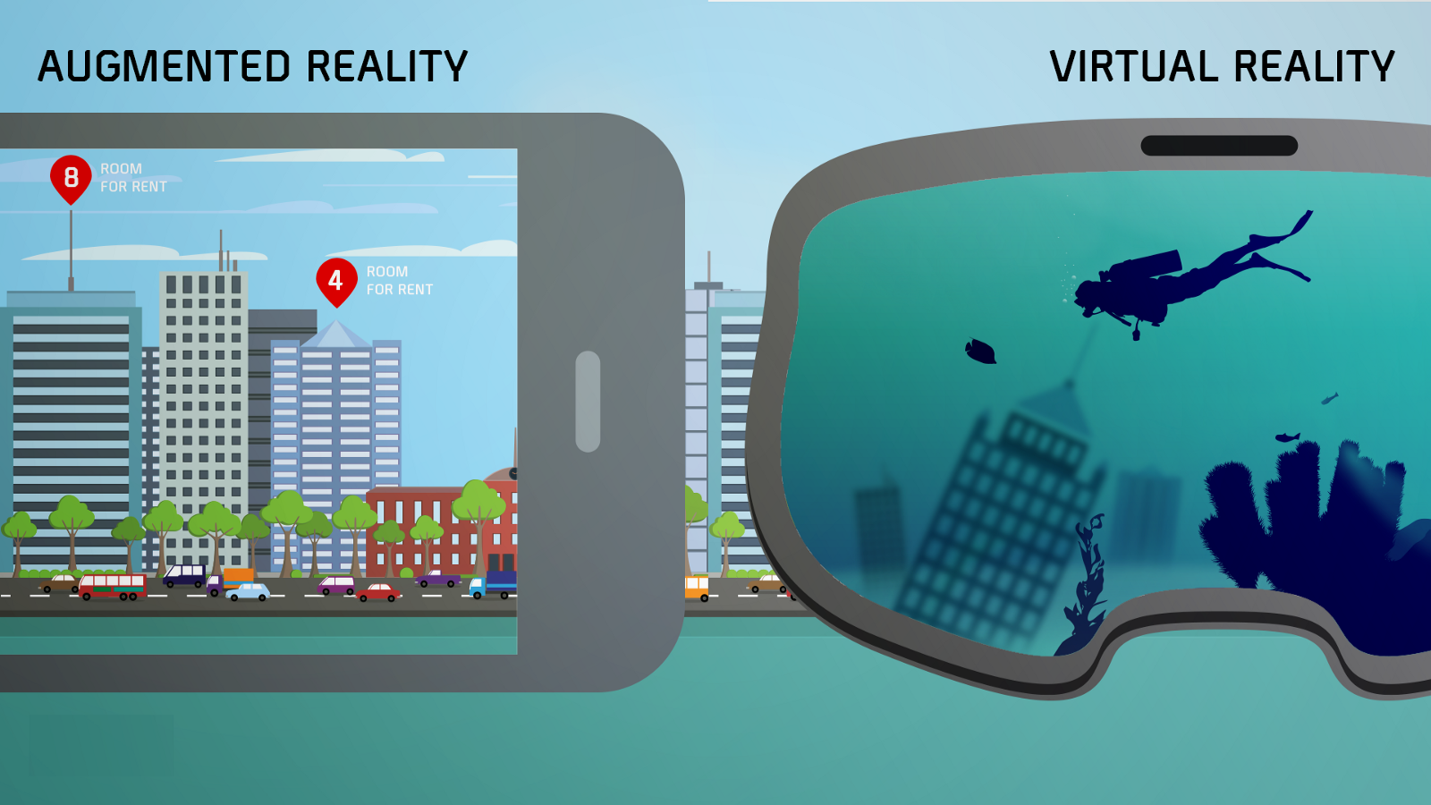 augmented and virtual reality mean business: everything you need to know