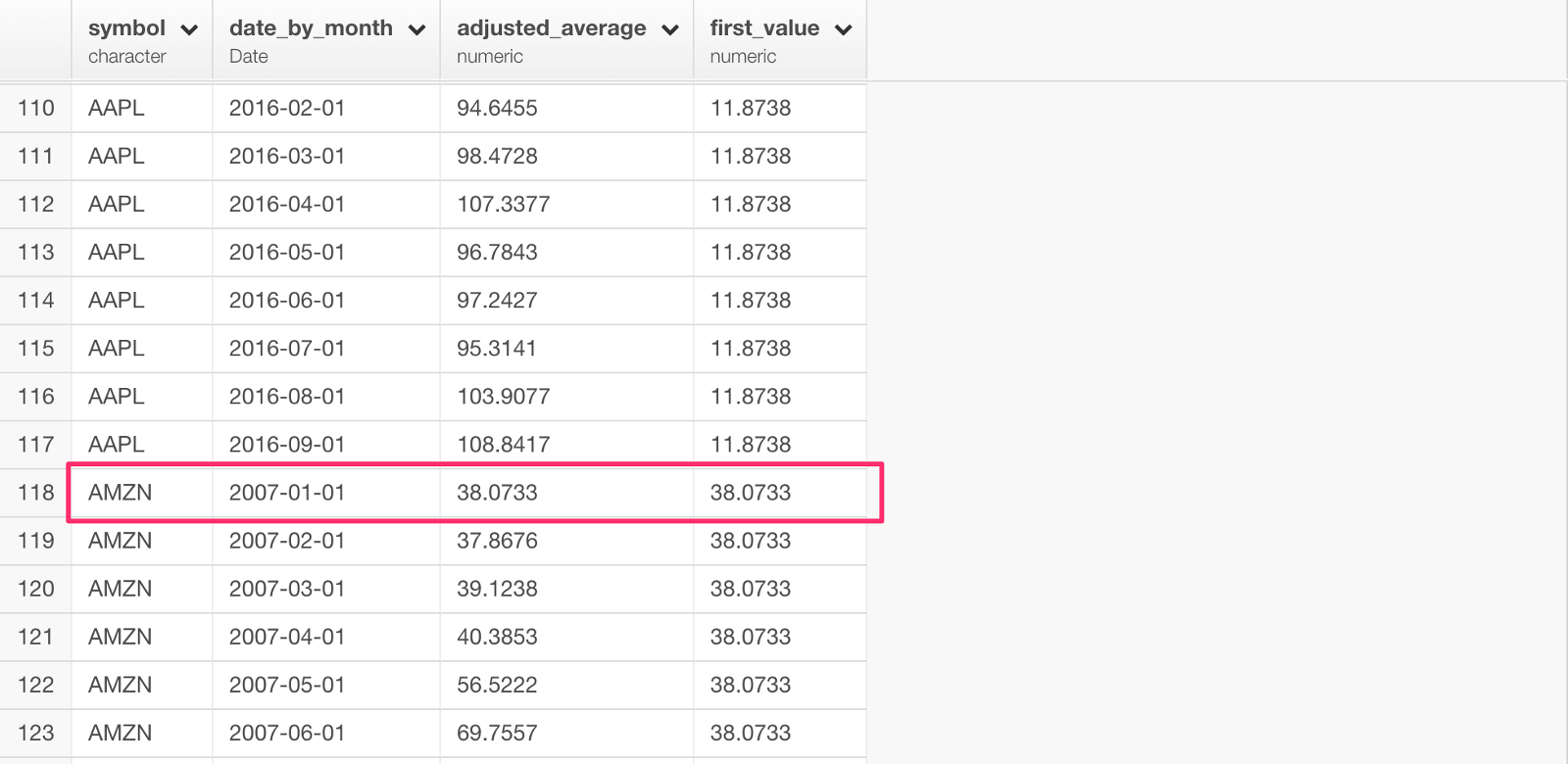 5 most practically useful window table calculations in r as you can see the same values seems to be repeated in firstvalue column however these are different among the stock symbols biocorpaavc Gallery