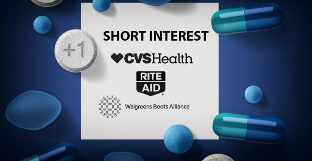 CVS Health Corp. Received Low Stock Rating By Vetr Inc