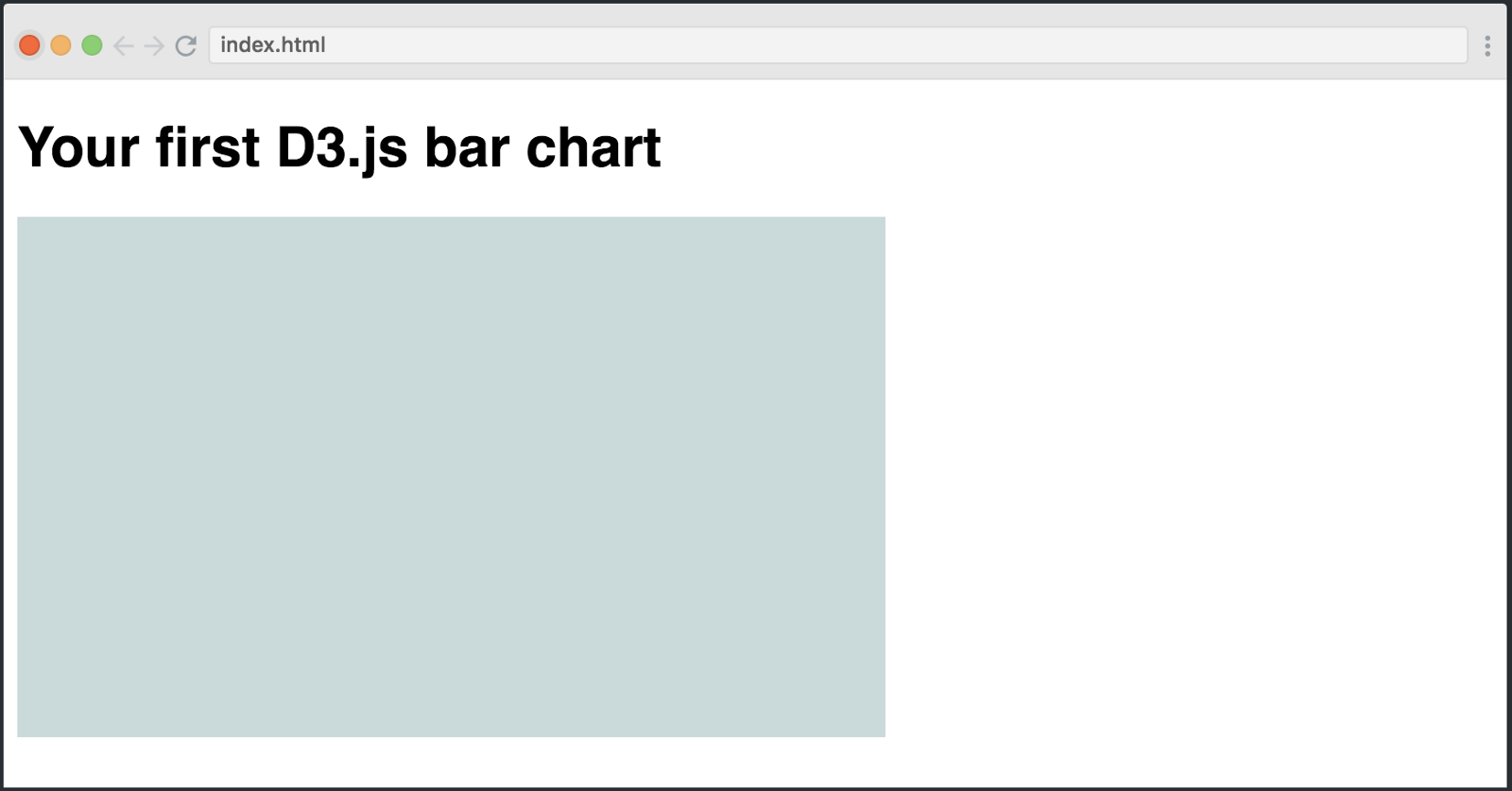 How to create your first bar chart with d3js freecodecamp now we have a nice svg container where we can draw our bar chart the code for doing so is a bit complex so lets first look at the entire thing and baditri Images