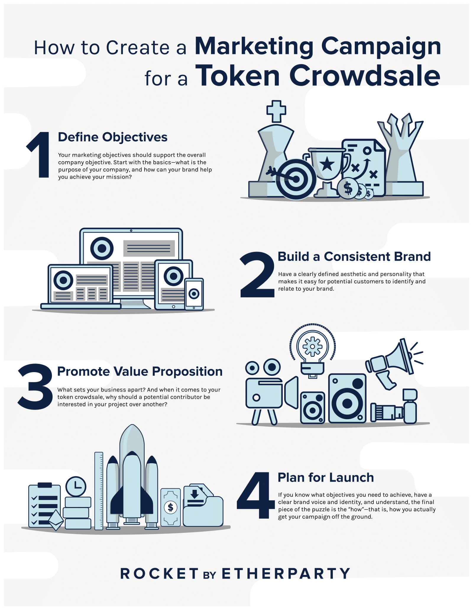 How Do You Create A Marketing Plan | Essential Elements To A Marketing Campaign For Token Crowdsales