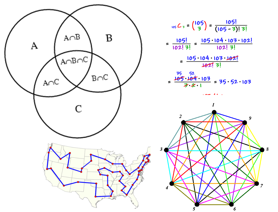 Essential Math For Data Science Why And How Towards Data Science