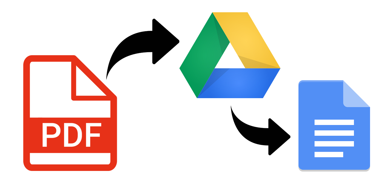 how to convert pdf to google drive
