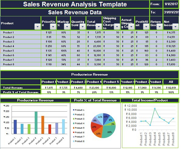 11 Financial Analysis Templates In Excel By Exceldatapro