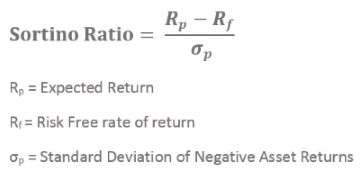 What is a good sharpe ratio score in forex