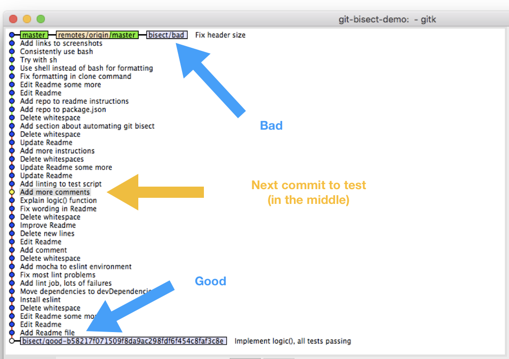 Understanding Git-Bisect, i.e. Use Binary Search to Find the Change that Introduced a Bug