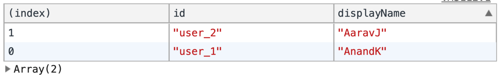 "console.table(users, [""id"", ""displayName""])"