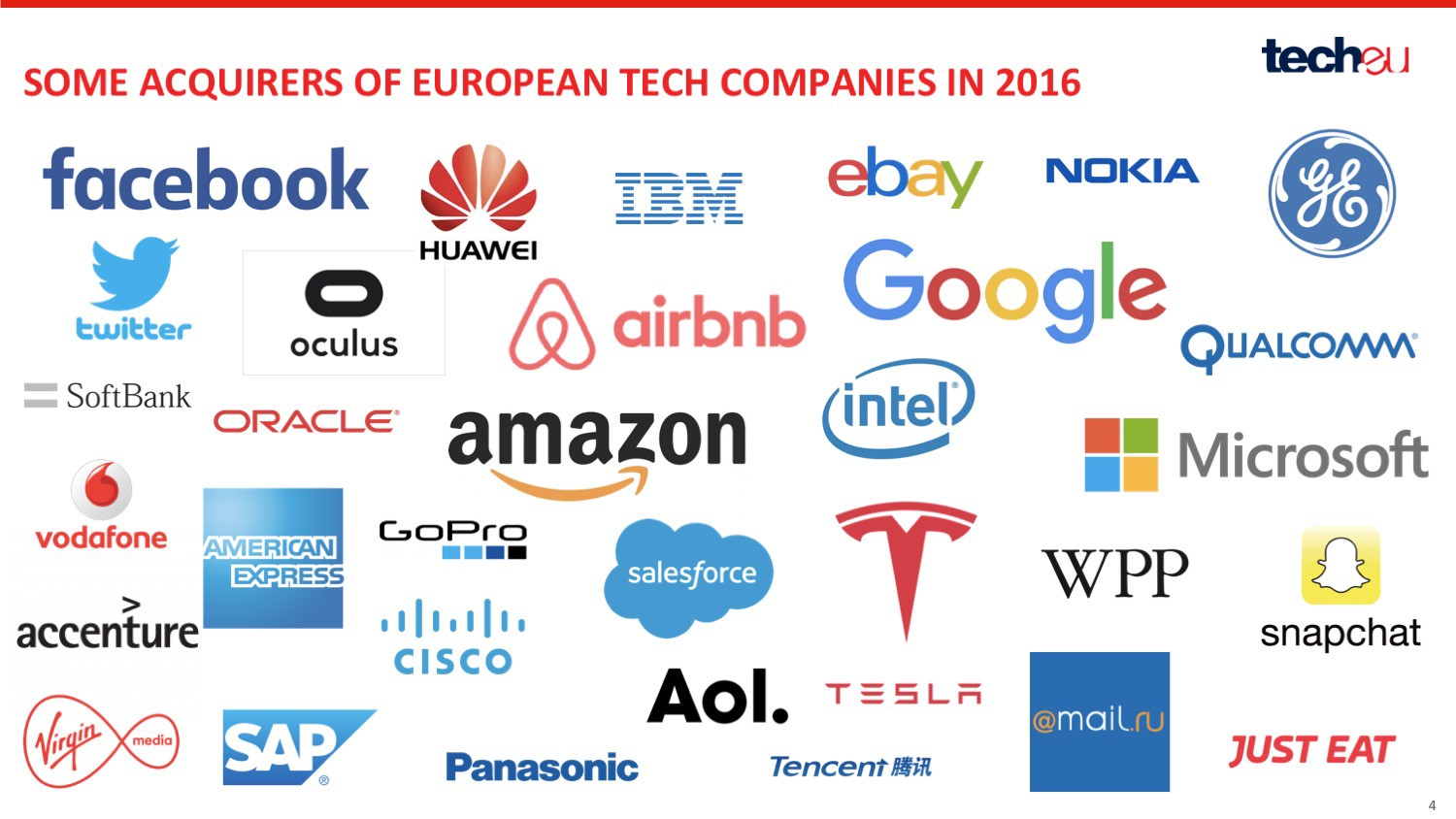 these are some of the companies that bought european tech firms in 2016