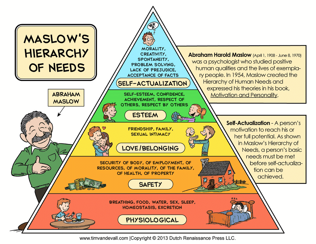 maslows hierarchy of needs 7 essay Maslow's hierarchy of needs is a maslows hierarchy of needs is a if you are the original writer of this essay and no longer wish to have the.