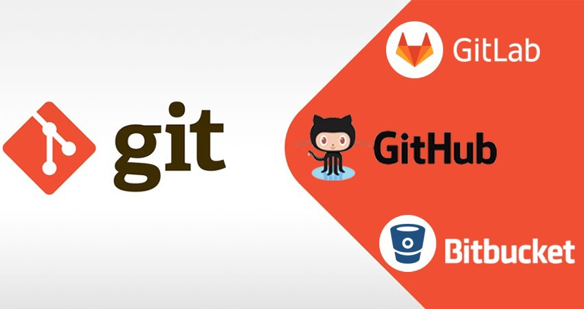 how to use git ftp