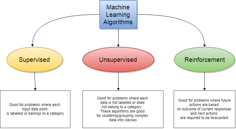 What is an algorithm and why should you care? (video ...