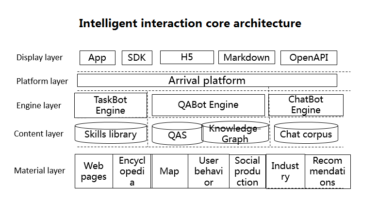 services_system_architecture/