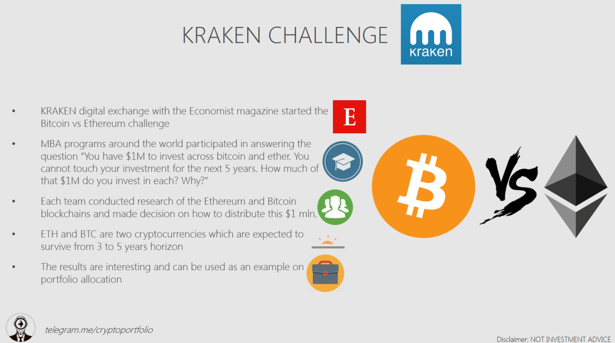 First Of All, I Need To Mention One Of The Best Cryptocurrency Challenges  That Was Conducted By Kraken Digital Assets Exchange