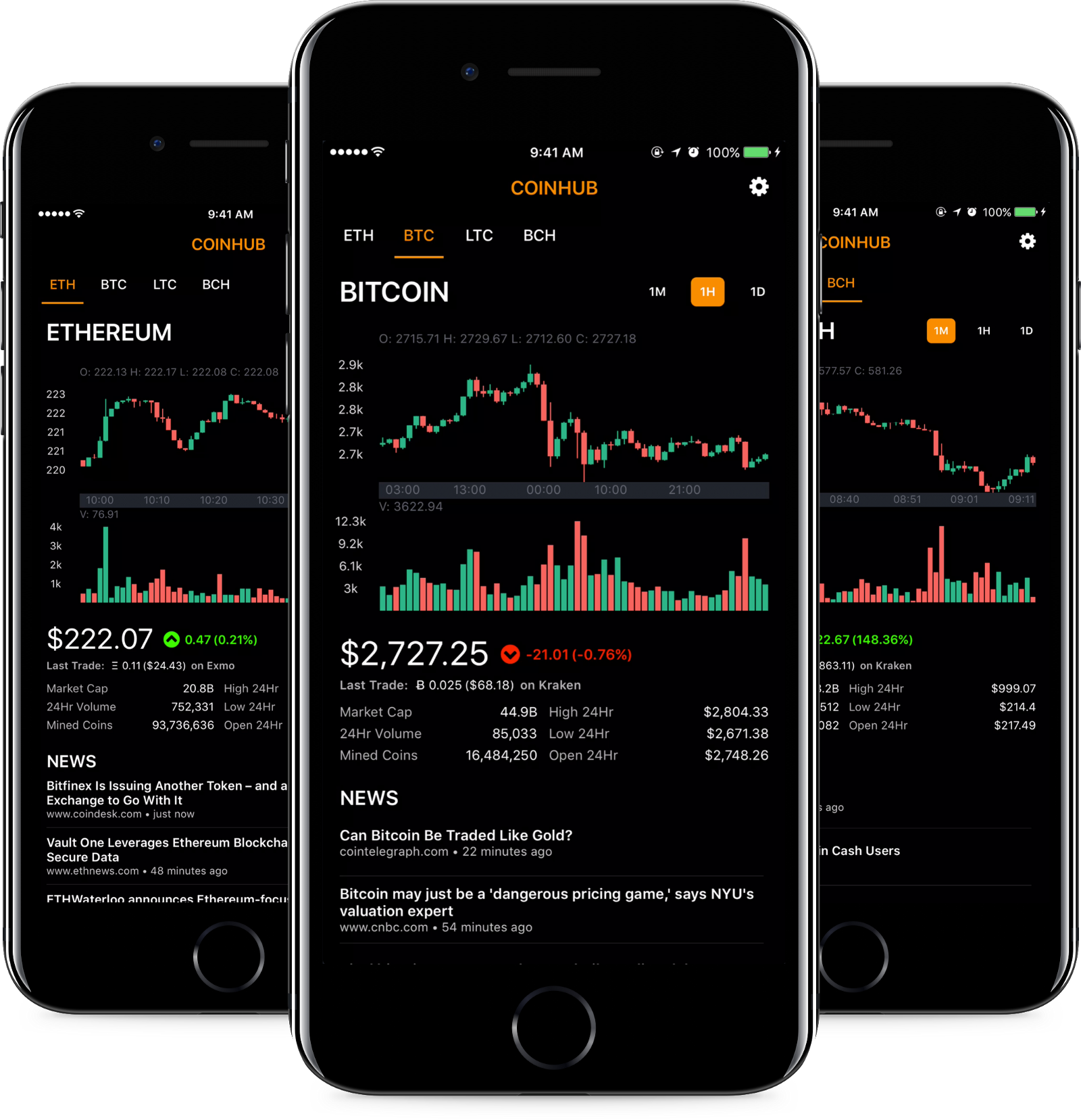 Day trading cryptocurrency app