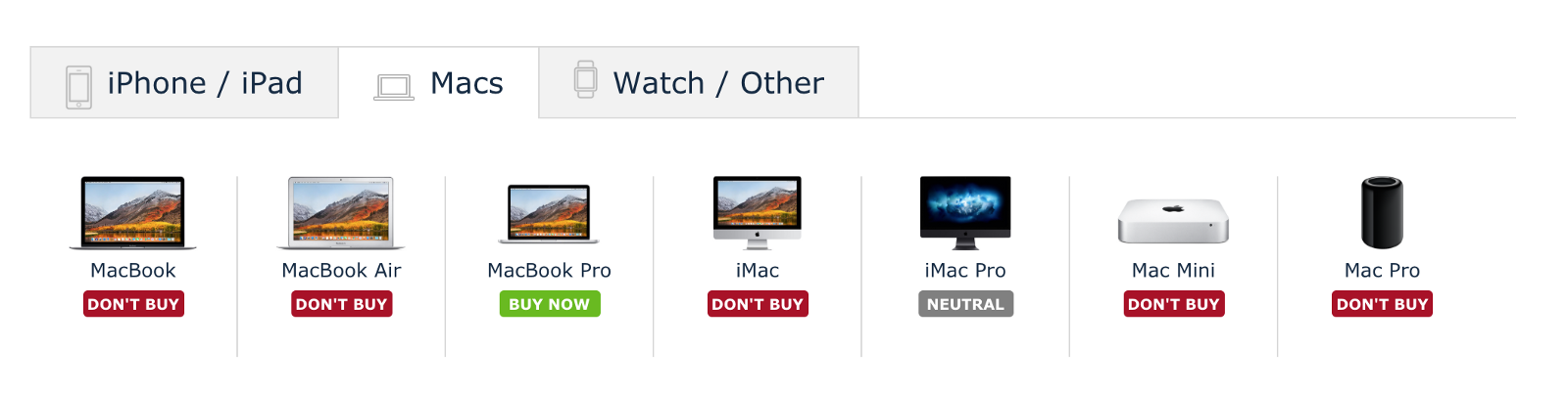 What mac should i buy