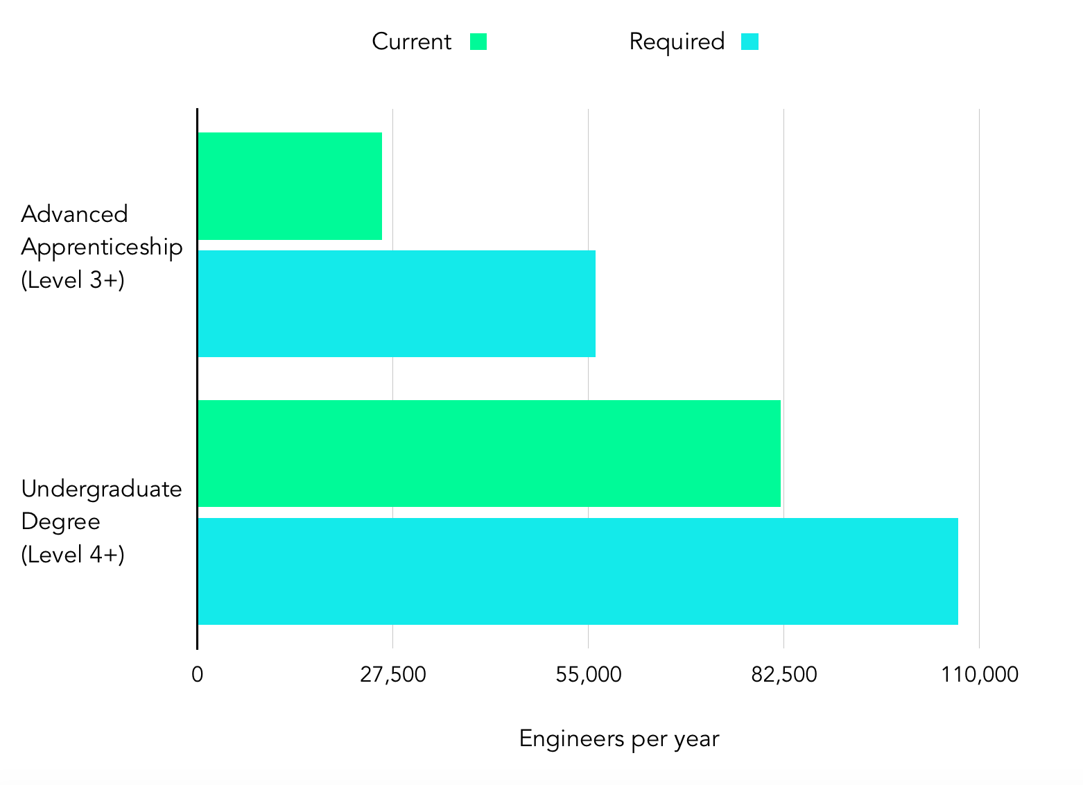 The decline of the engineer and the rise of the designer.