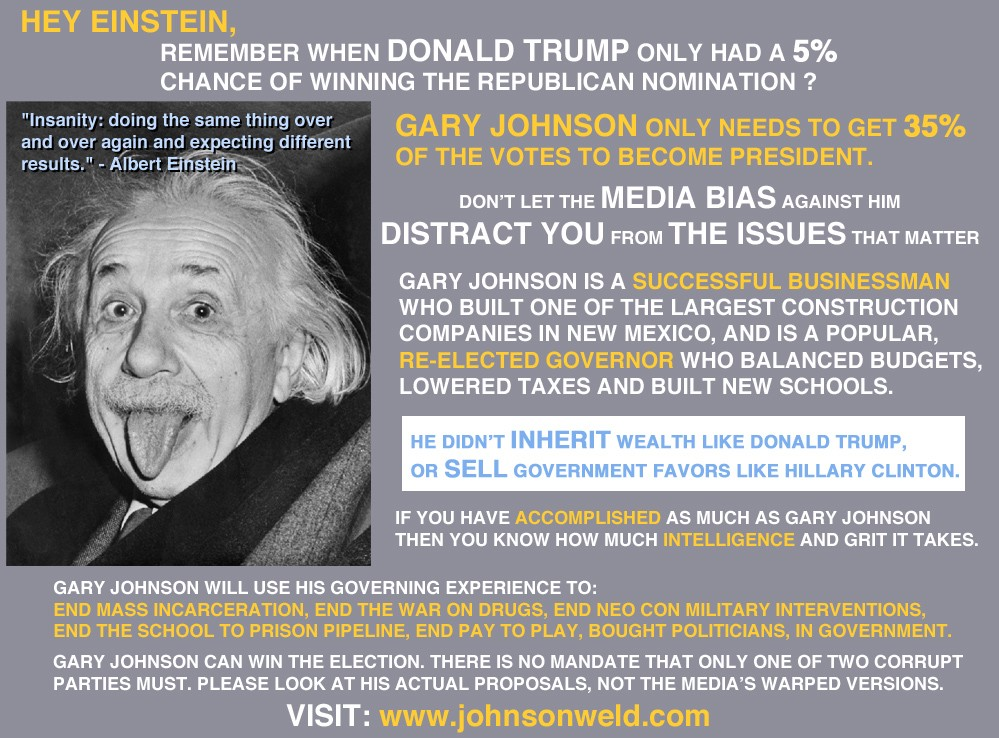 1*rmobEoaqtRYES1qGPLVl4A all the reasons for a liberal progressive to vote for gary johnson