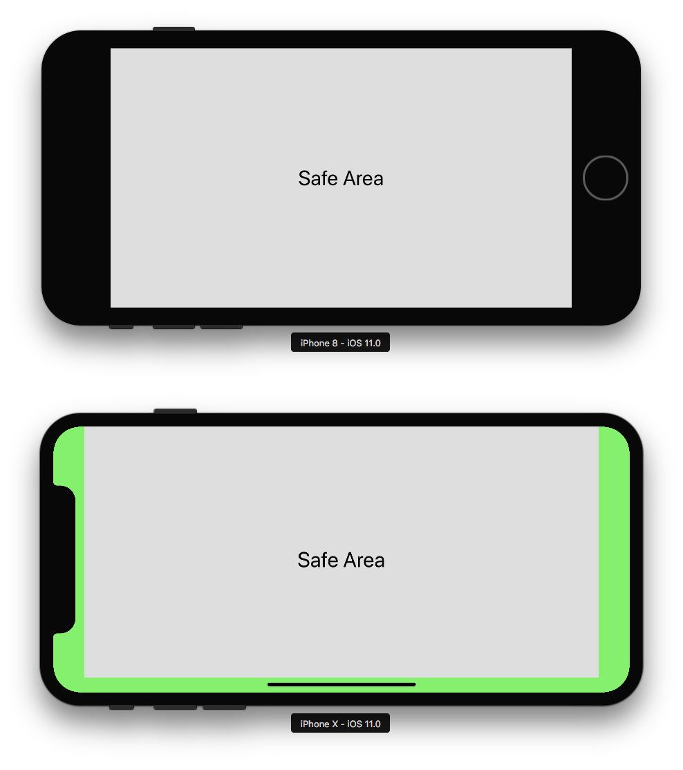 iOS Safe Area – @RosberryApps – Medium