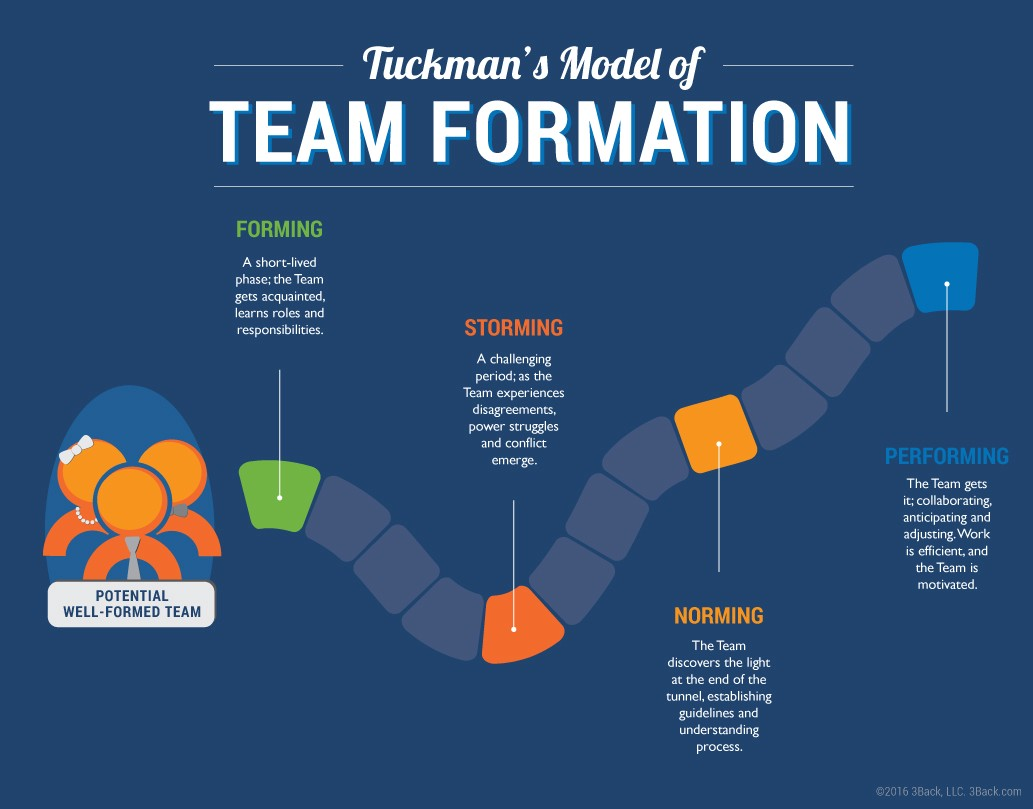 How To Become An Effective Scrummaster And What To Expect Your