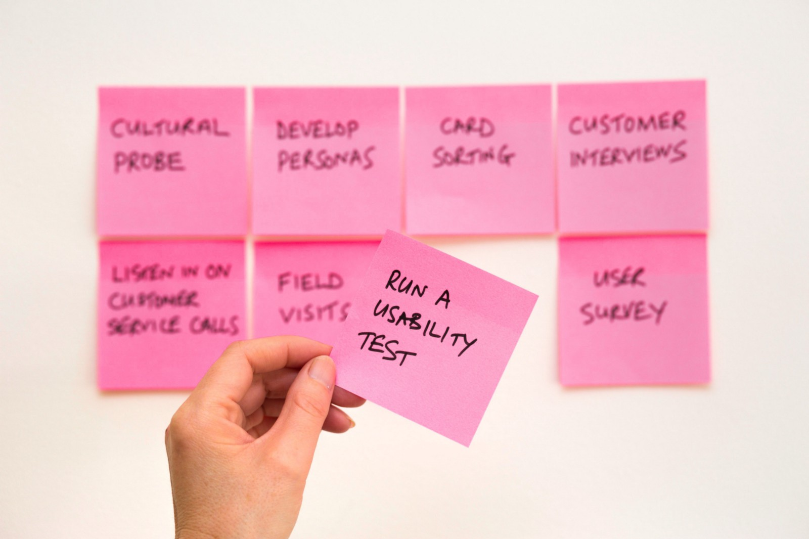 Customer Journey Mapping in 3 Steps