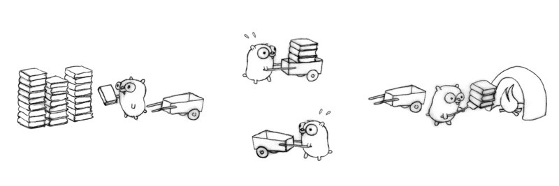 busy golang gophers moving stuff around concurrently