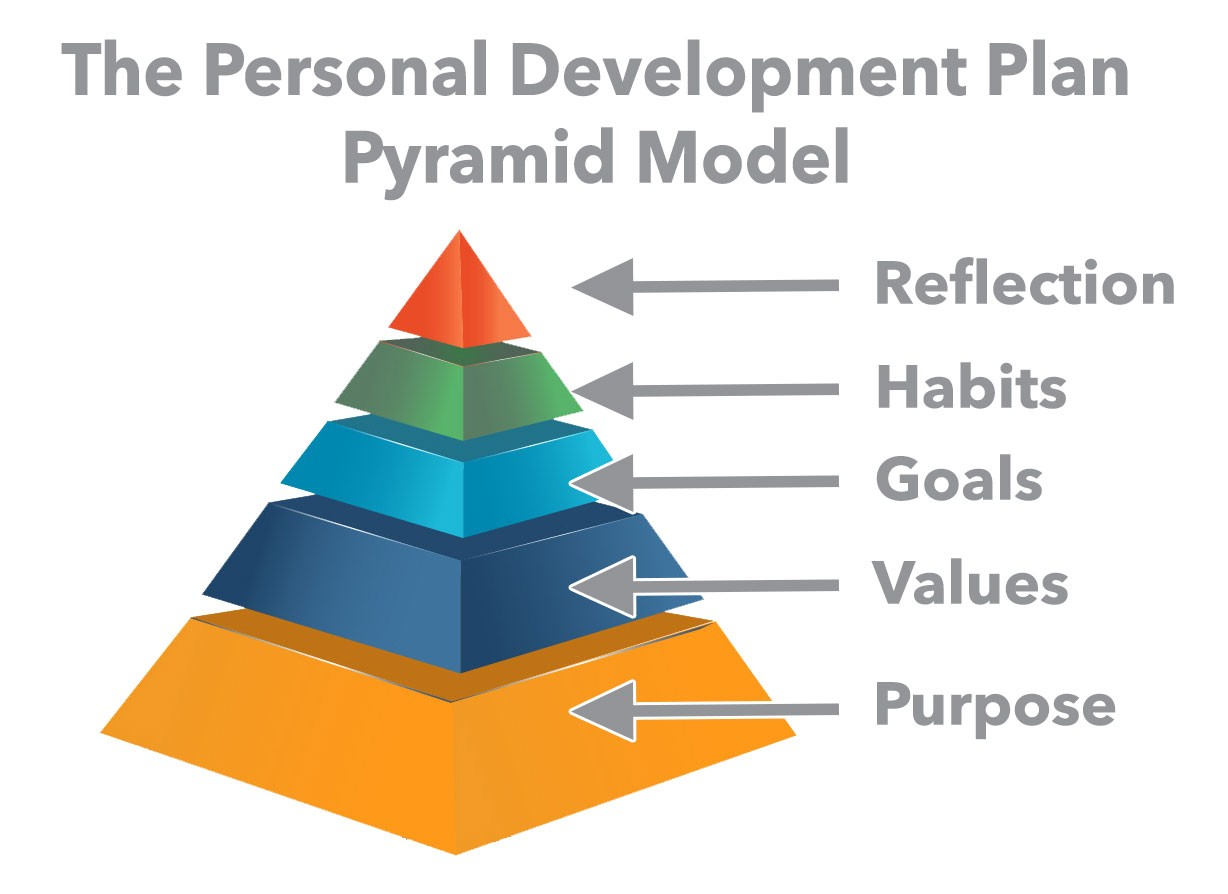 persoanal development Landmark worldwide is a personal and professional growth, training and development company focusing on people achieving success, fulfillment and greatness.