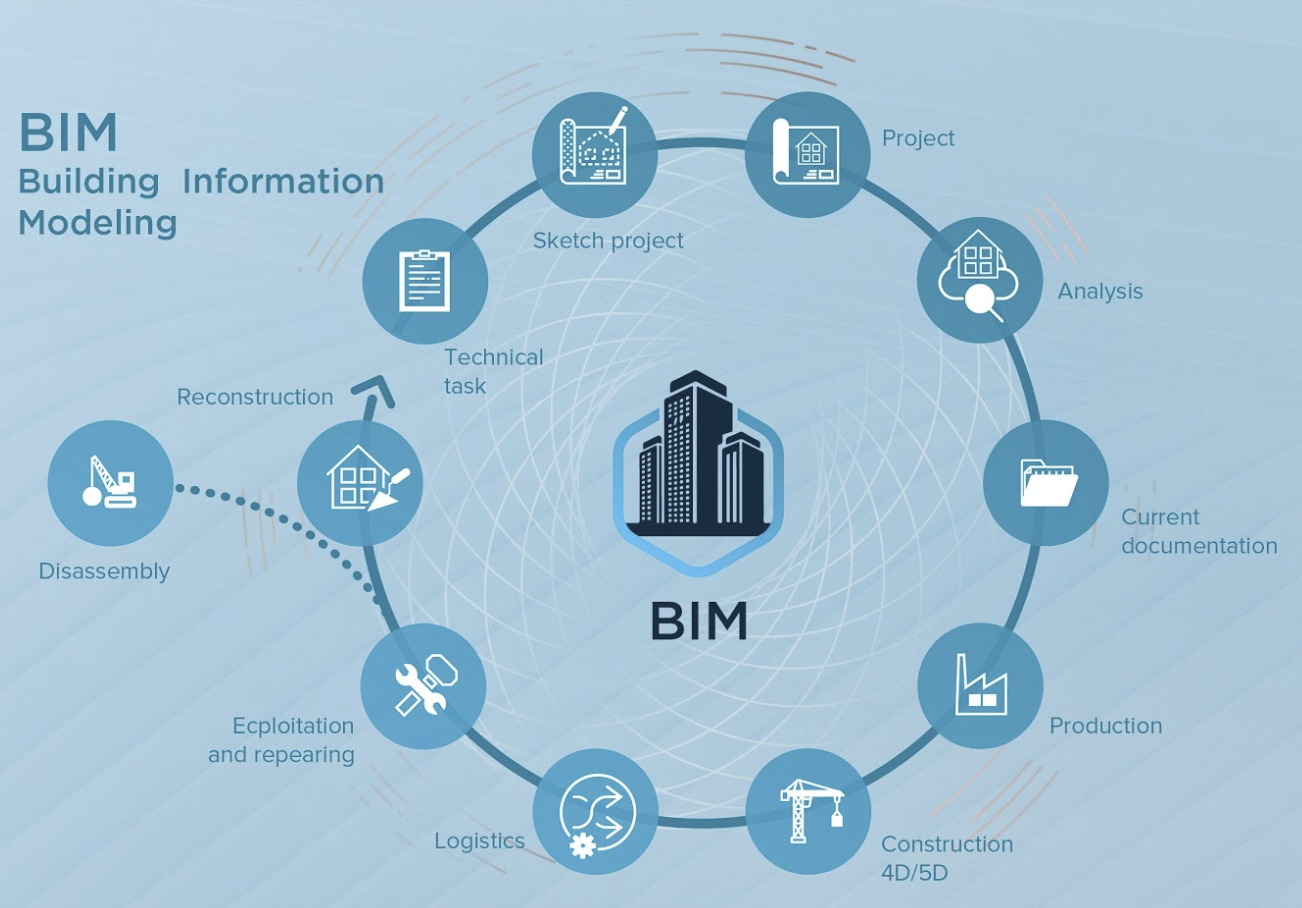 the benefits of bim challenges information technology essay How to measure the benefits of bim and information technology  some of the challenges with establishing bim's effectiveness are the.