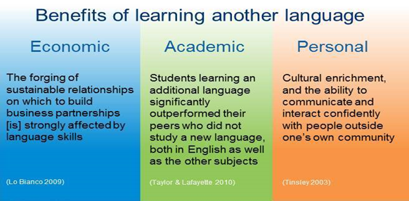 Why I Want My Children To Be Bilingual And Bicultural Sample High School Essays High School Scholarship Essay Examples Why I Want My Children To Be Bilingual And Bicultural Business Management Essay also English Debate Essay