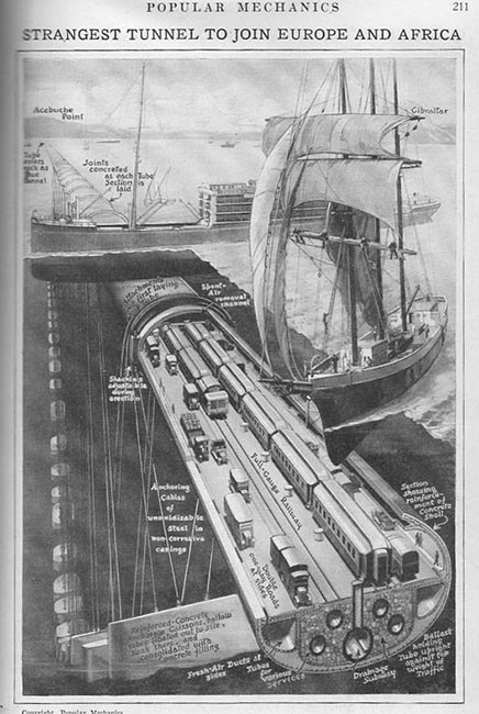 """Strangest Tunnel to Join Europe and Africa."" Popular Mechanics, 1930."