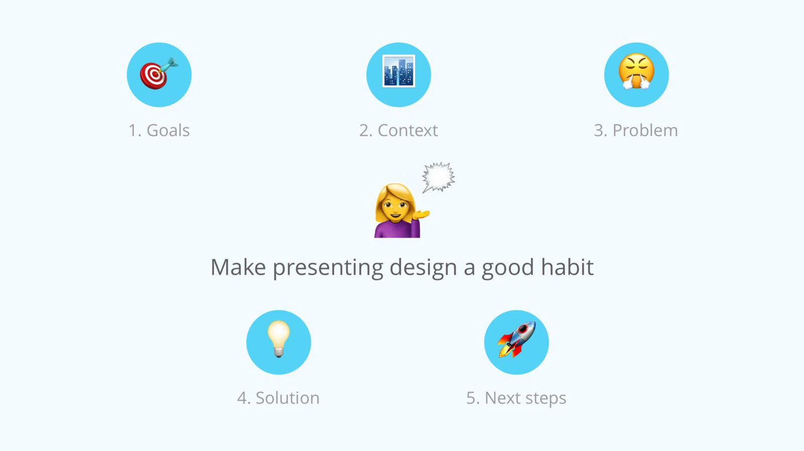 How to present design decisions (Framework)